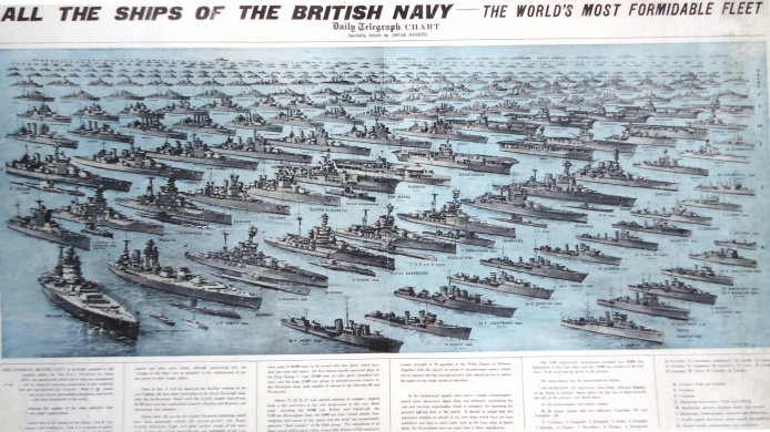The Royal Navy's fleet in 1940/early 41